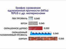 Напыляемый полиуретановый утеплитель Teplis GUN 1000 мл. - фото 6